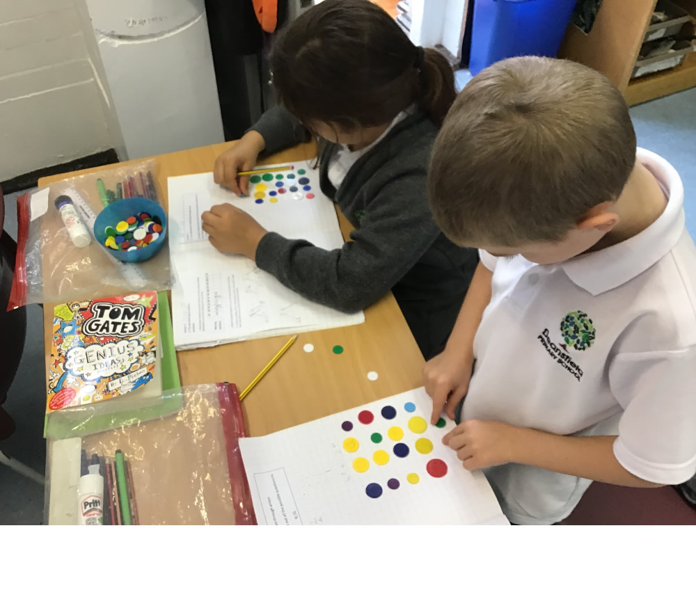 Using arrays to represent multiplication.