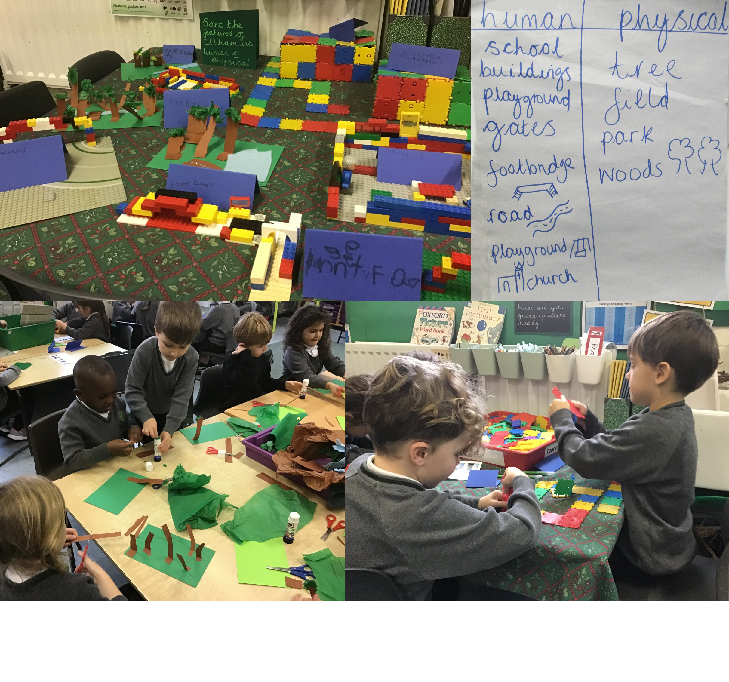 Making models of human and physical landscape features.