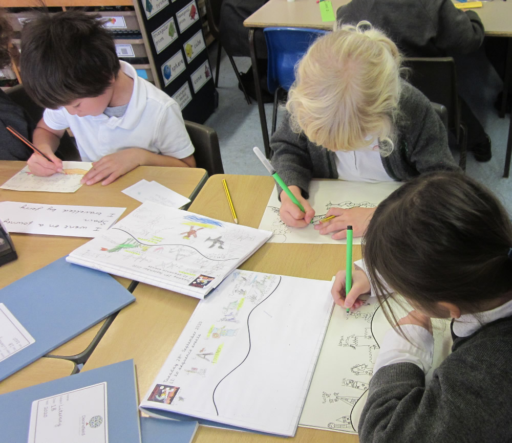 Sequencing events in a story.