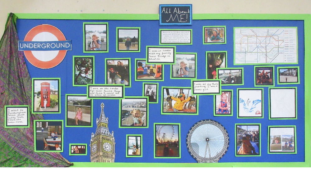 We talked about the places in London we have visited with our families.