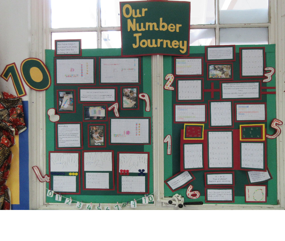 Our maths display chronicles the maths work at the start of the year on number bonds and addition.